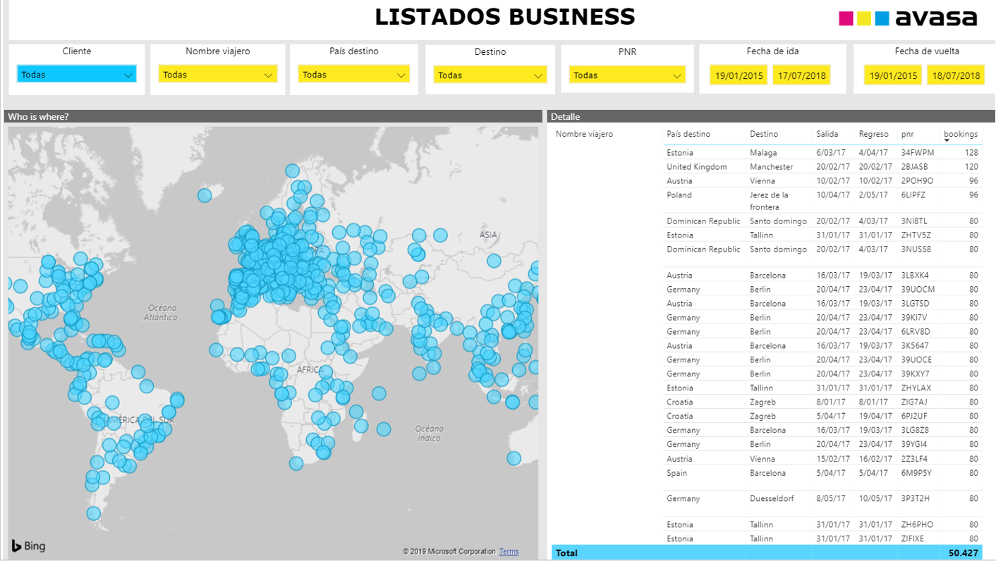 listados business avasa agencias business travel