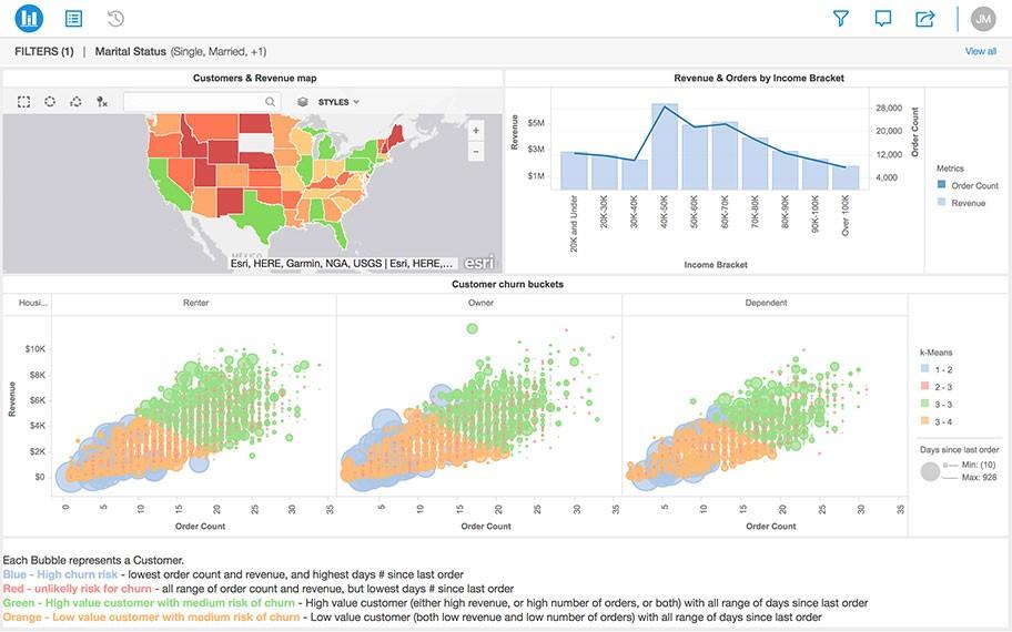 microstatregy analisis de datos